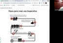 Constitución de una cooperativa de ahorro y préstamo (Video)